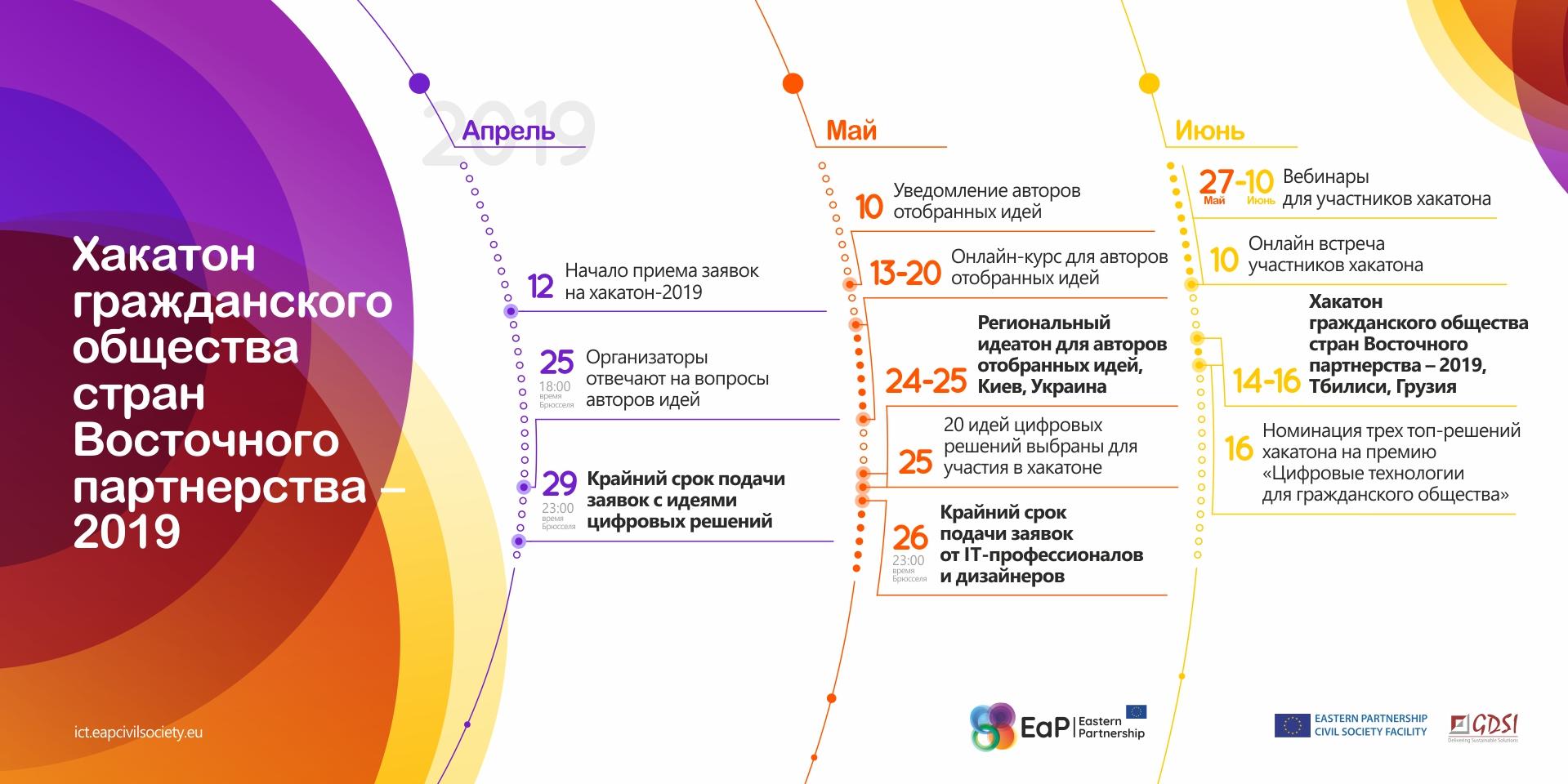 2019 Hackahon_timeline_RUS