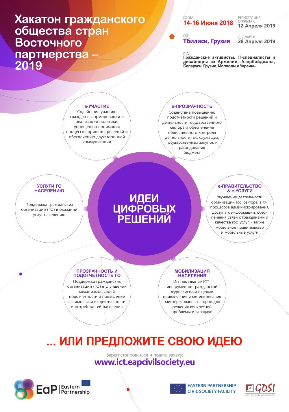 2019_Hackathon_eligible_ideas_RUS