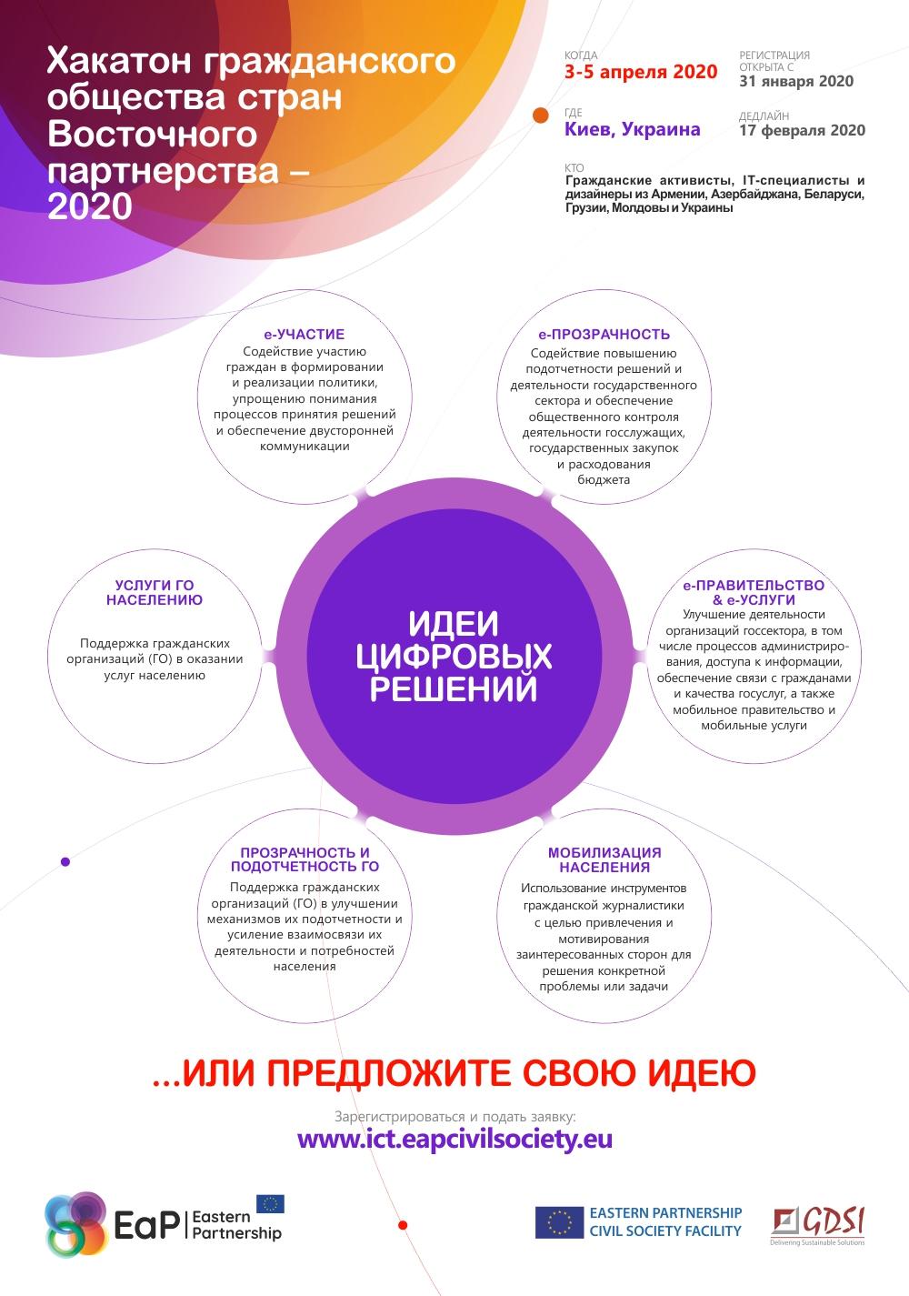 Eligible_ideas_2020_RUS