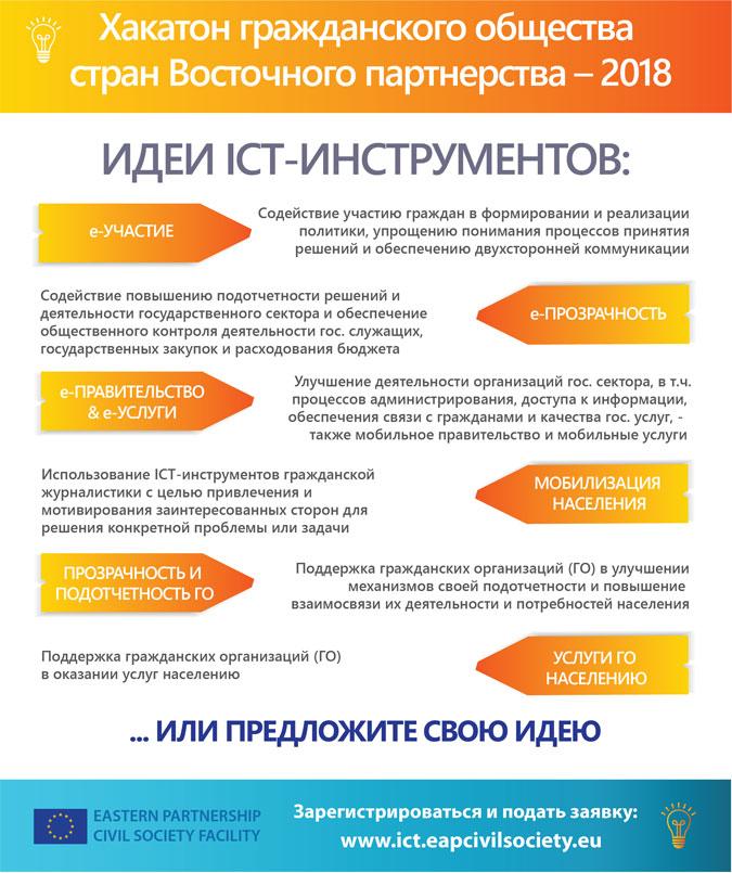 ict-rus