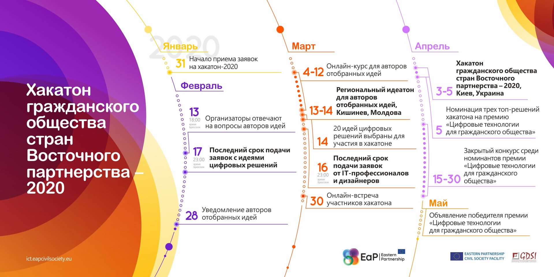 timeline_2020_rus